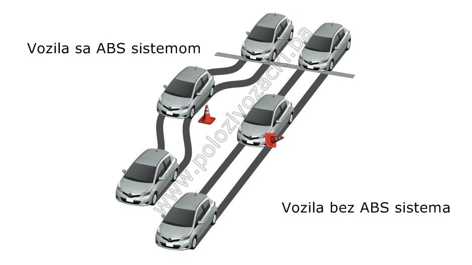 abs_sistem