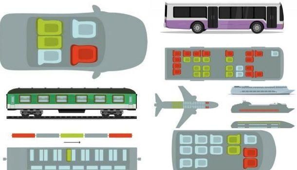Da li znate? Koja su najsigurnija sjedišta u automobilu, vozu, autobusu, trolejbusu i avionu!